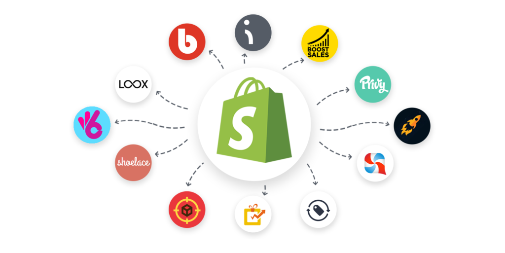 Full Circle Shopify